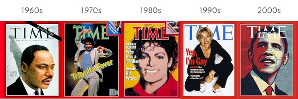 杂志封面的昨天和今天